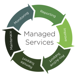 7-13 IT Solutions - IT Managed Services